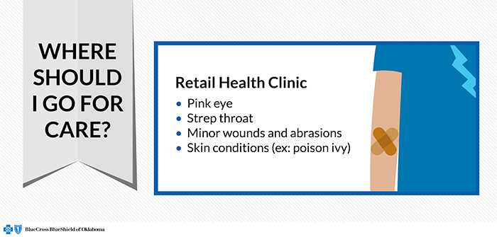 Retail Health Clinic Image