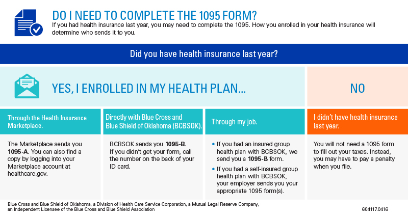 Download this image if you had health insurance last year; you made need to complete the 1095 tax form